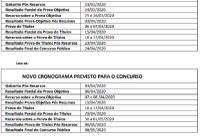 Concurso: Alterado cronograma de Carapebus devido a pandemia